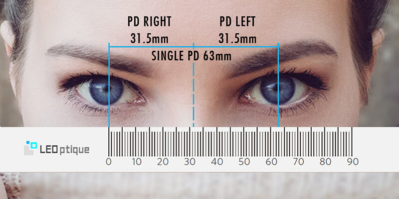 graphic regarding Printable Pupillary Distance Ruler referred to as What is a one PD or twin PDWhat is a solitary PD or twin PD